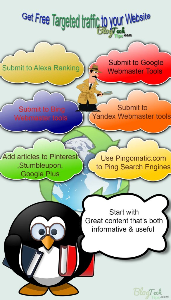 Infographic on getting targeted traffic blog