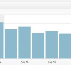 New Jetpack on WordPress not showing classic site stats