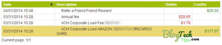 payoneer charges and Amazon direct deposit