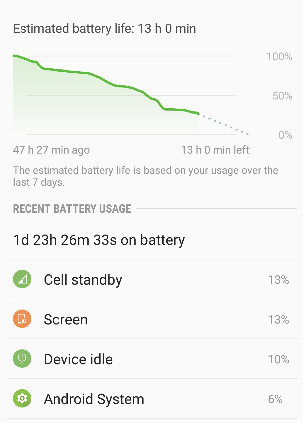 s7 edge battery drain android system